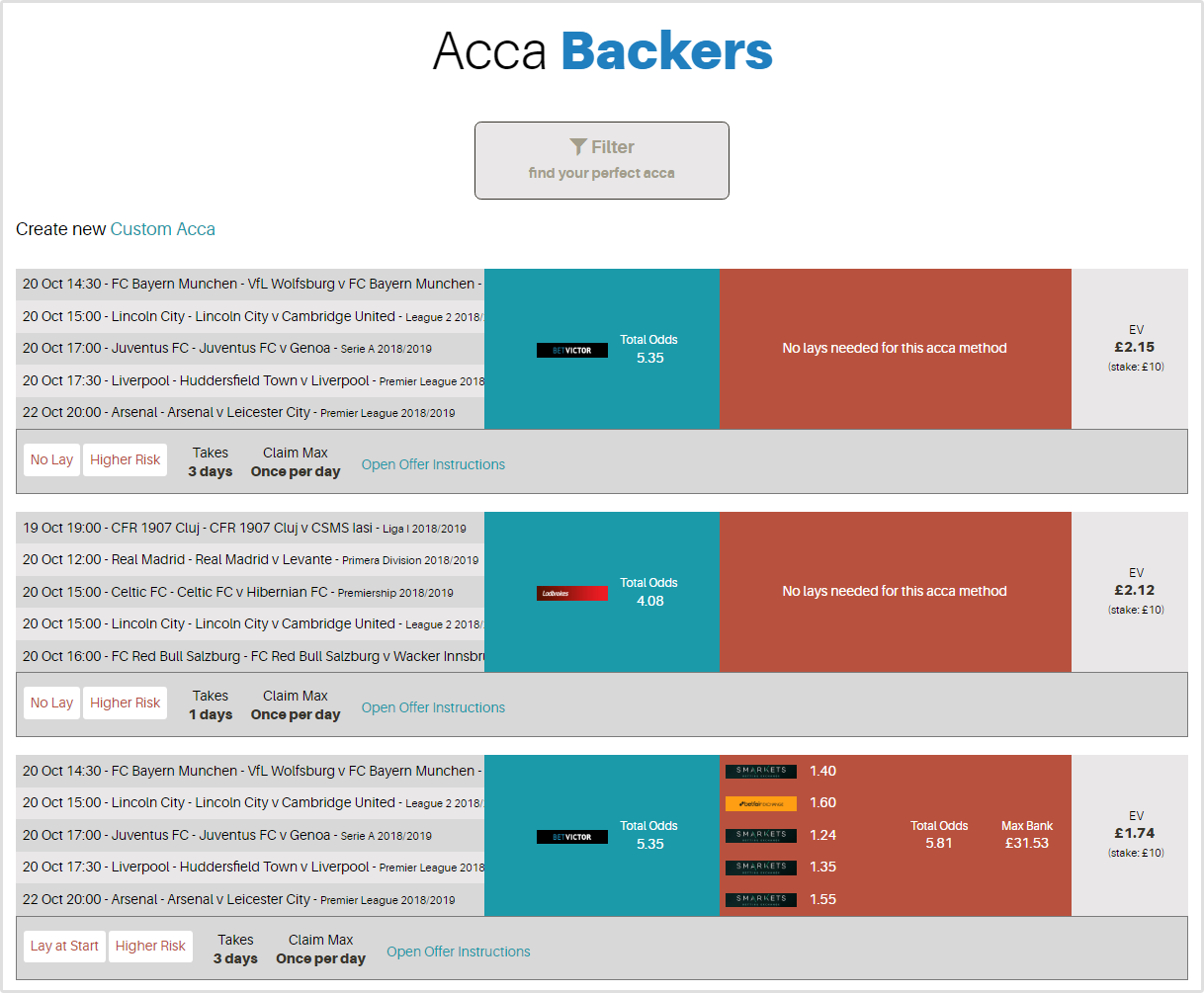 accabackers