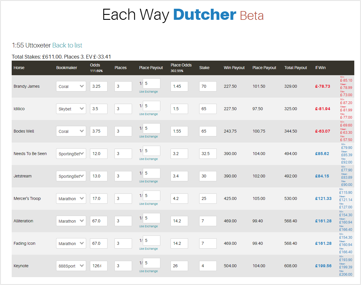 each way dutching software