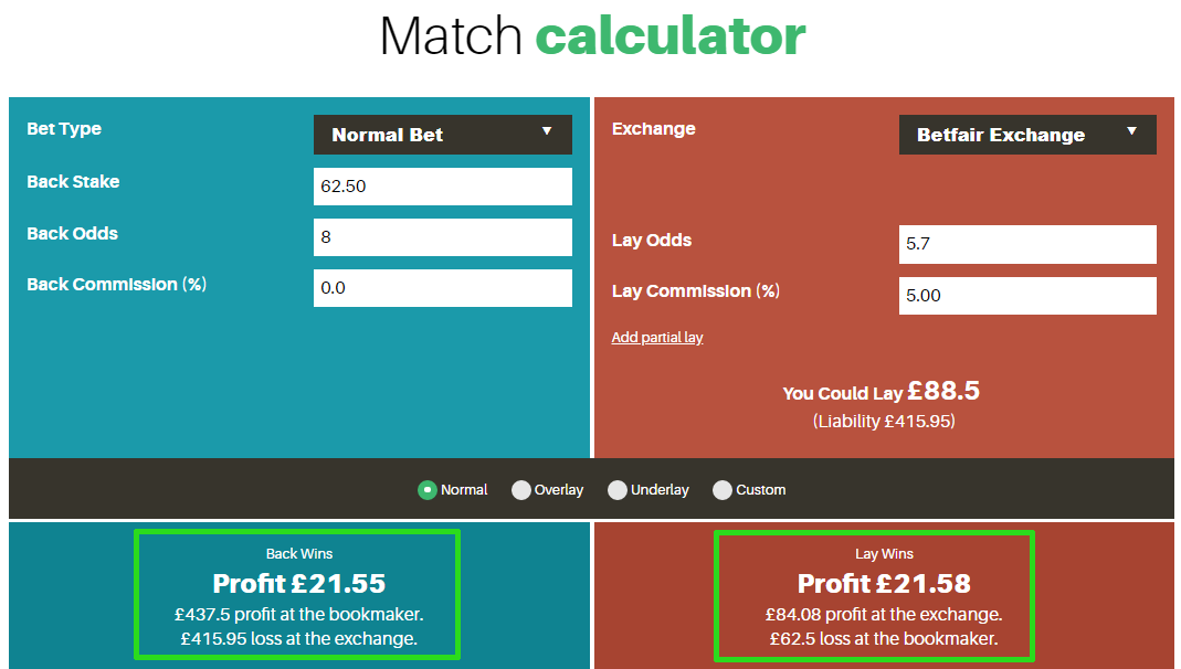 Profit from gubbed accounts with the Lay To Lose guarantee