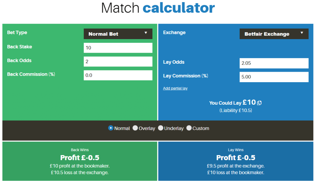 Betting Exchange Calculator