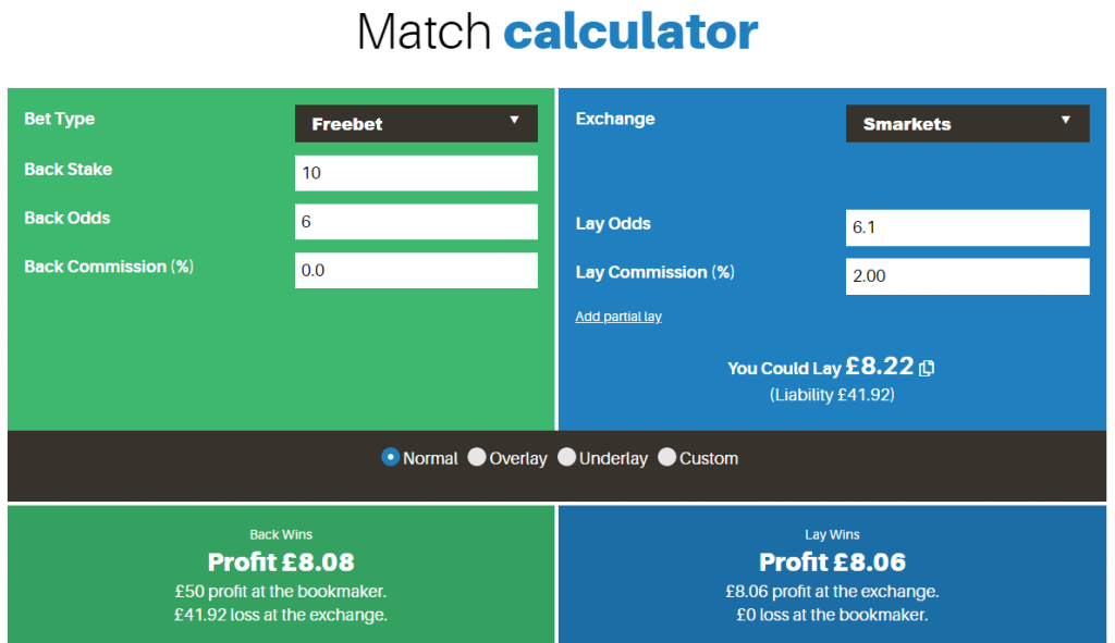 matched betting calculator free bet