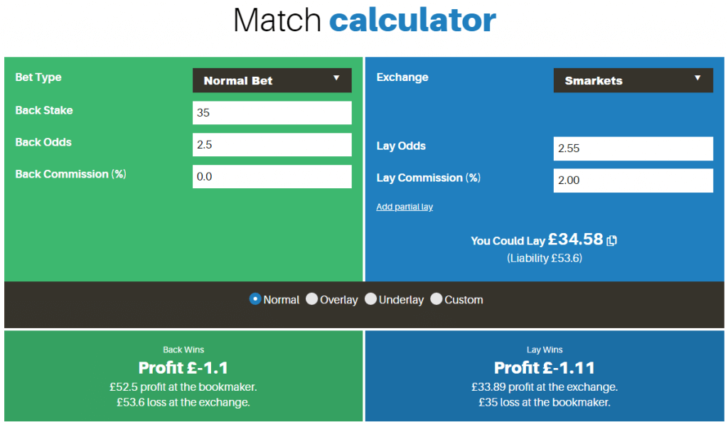 golden goal matched betting